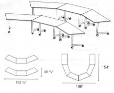traing tables layout 4
