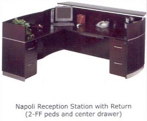 napoli reception with return